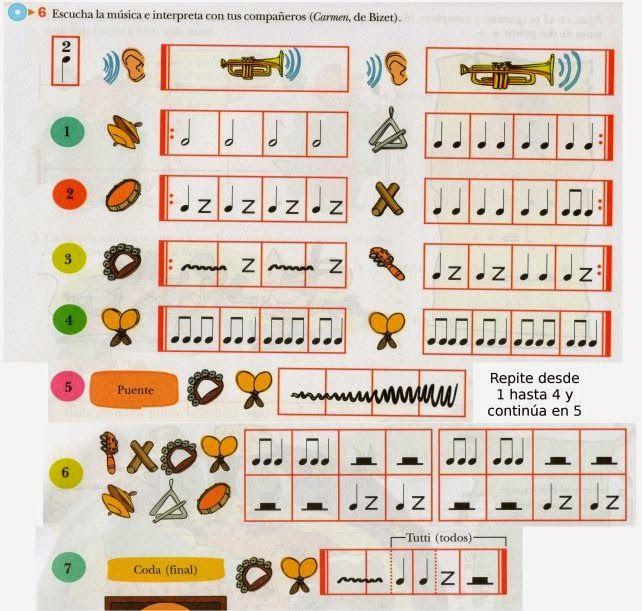 Coro Niños Bizet Musicograma